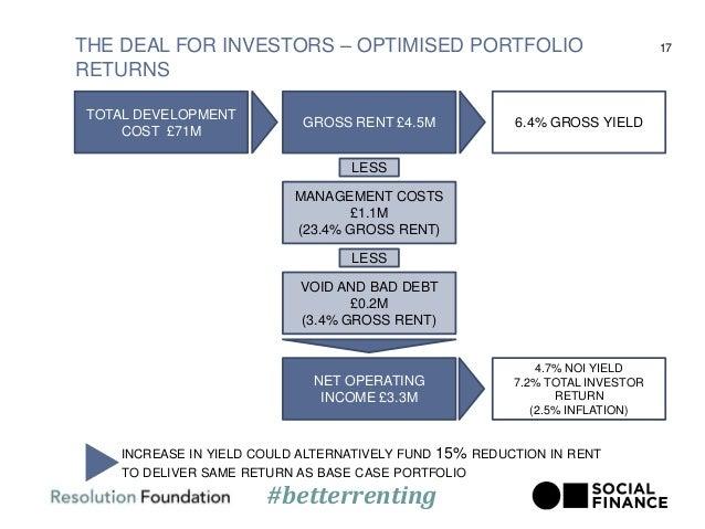 THE DEAL FOR INVESTORS – OPTIMISED PORTFOLIO RETURNS 17 TOTAL DEVELOPMENT COST £71M GROSS RENT £4.5M LESS MANAGEMENT COSTS...