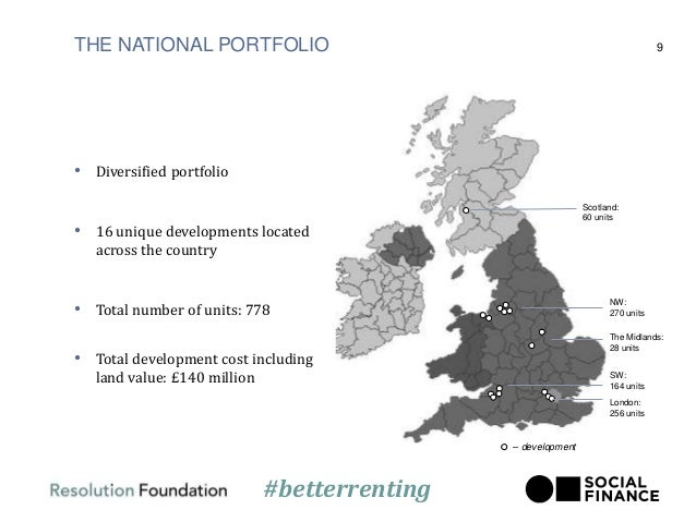 THE NATIONAL PORTFOLIO 9 • Diversified portfolio • 16 unique developments located across the country • Total number of uni...