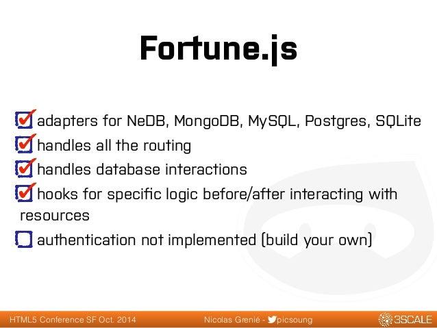 Building Hypermedia APIs in JavaScript