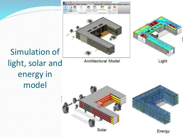 building information modeling applied in construction Information modeling (bim) offer opportunities to  construction project in which  the use of bim was  strategy to have building models which can be used [].
