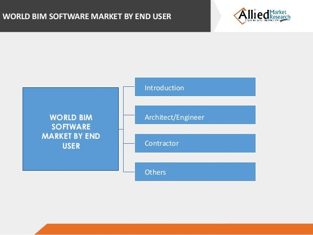 World building information modeling bim market is - The net a porter group asia pacific limited ...