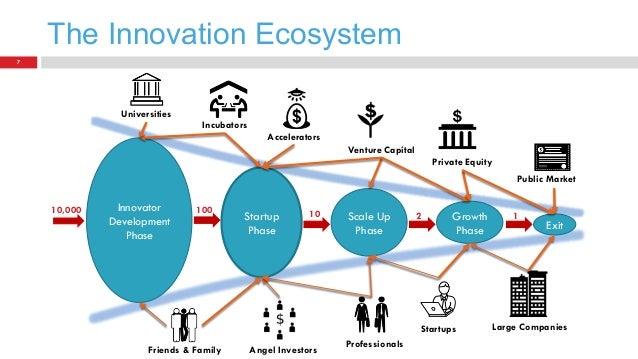 disruptive innovation examples