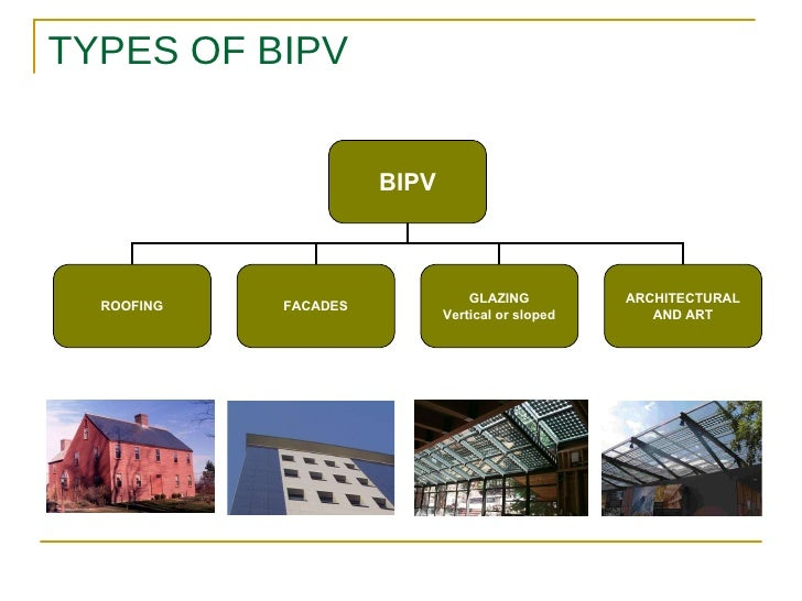 What Is Bipv Building Integrated Photovoltaics