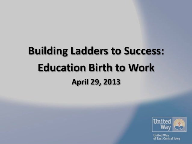 Building Ladders to Success:Education Birth to WorkApril 29, 2013