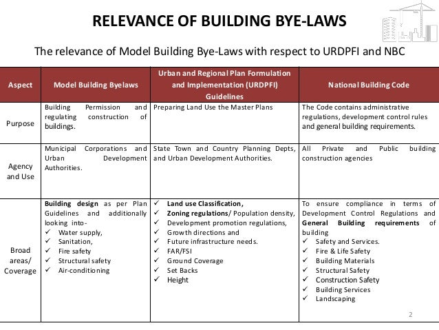 Building laws for Construction rules and regulations