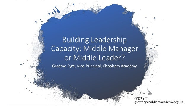 Building Leadership Capacity: Middle Manager or Middle Leader? Graeme Eyre, Vice-Principal, Chobham Academy @gceyre g.eyre...