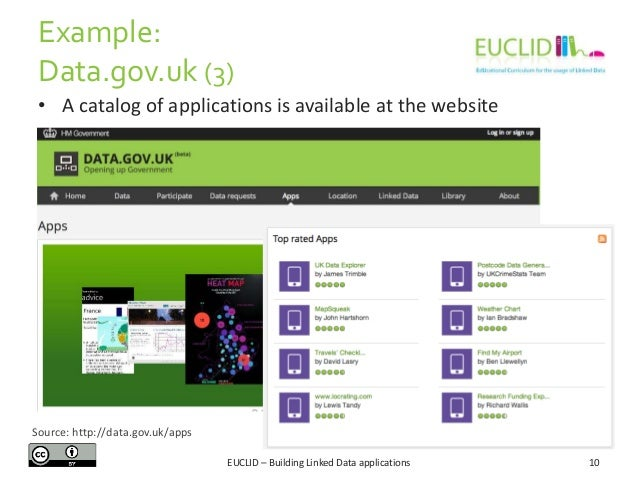 Example: Data.gov.uk (3) • A catalog of applications is available at the website  Source: http://data.gov.uk/apps EUCLID –...