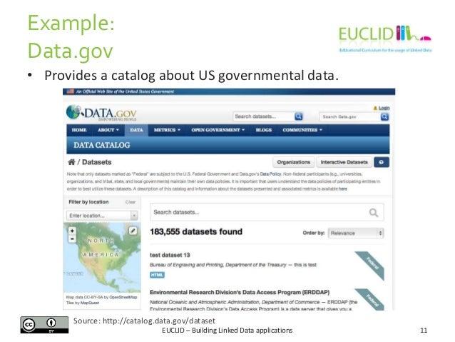 Example: Data.gov • Provides a catalog about US governmental data.  Source: http://catalog.data.gov/dataset EUCLID – Build...