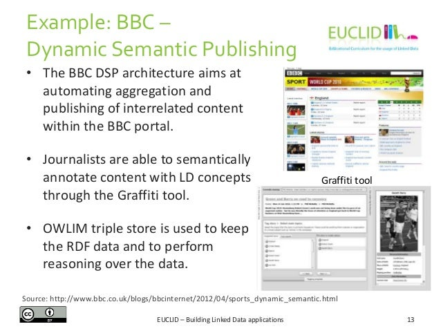 Example: BBC – Dynamic Semantic Publishing • The BBC DSP architecture aims at automating aggregation and publishing of int...