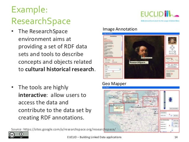 Example: ResearchSpace • The ResearchSpace environment aims at providing a set of RDF data sets and tools to describe conc...