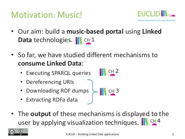 Building Linked Data Applications Slide 2
