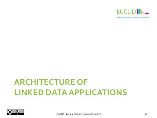 ARCHITECTURE OF LINKED DATA APPLICATIONS EUCLID – Building Linked Data applications  21