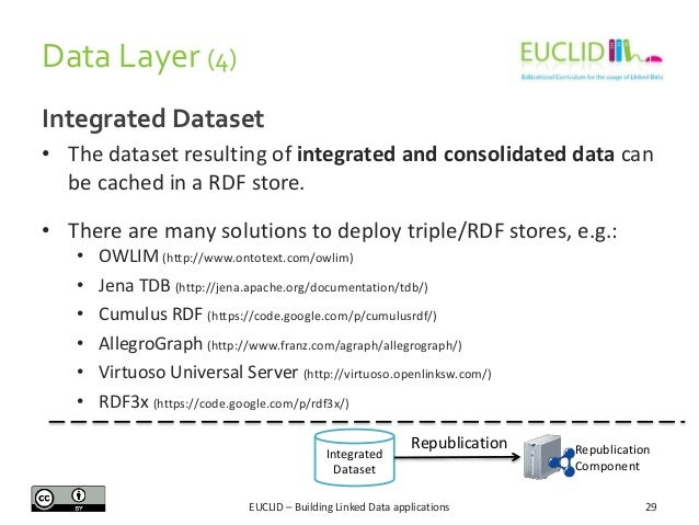 Data Layer (4) Integrated Dataset • The dataset resulting of integrated and consolidated data can be cached in a RDF store...