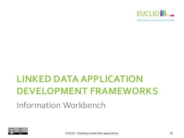 LINKED DATA APPLICATION DEVELOPMENT FRAMEWORKS Information Workbench EUCLID – Building Linked Data applications  32