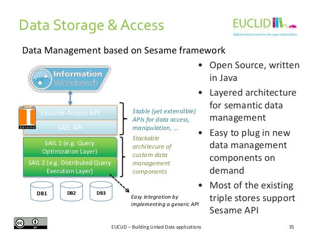 Data Storage & Access Data Management based on Sesame framework • Open Source, written in Java • Layered architecture for ...