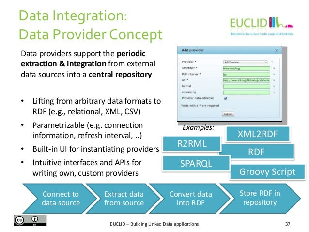 Data Integration: Data Provider Concept Data providers support the periodic extraction & integration from external data so...