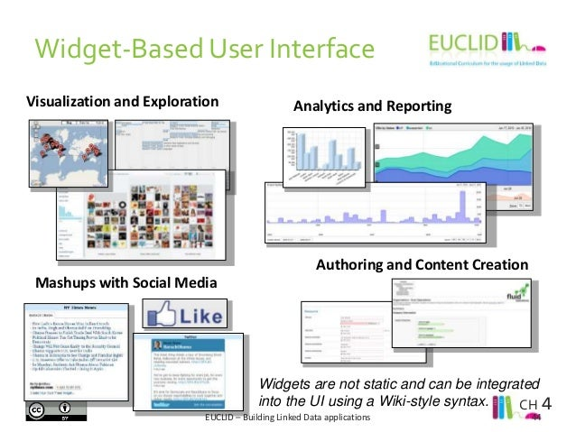 Widget-Based User Interface Visualization and Exploration  Analytics and Reporting  Authoring and Content Creation Mashups...