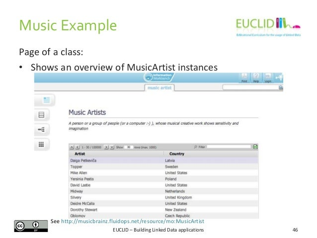 Music Example Page of a class: • Shows an overview of MusicArtist instances  See http://musicbrainz.fluidops.net/resource/...
