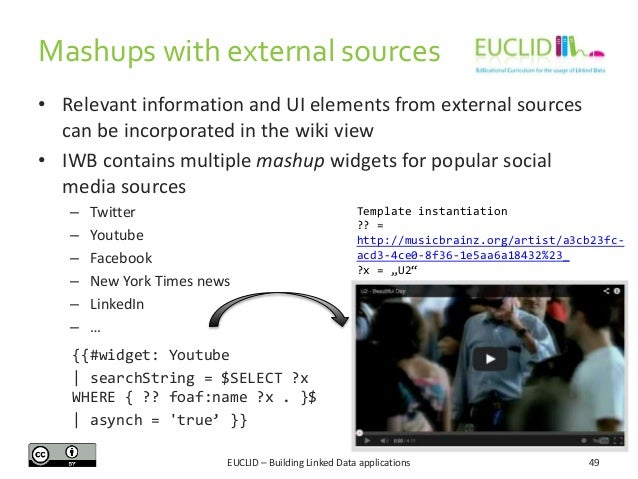 Mashups with external sources • Relevant information and UI elements from external sources can be incorporated in the wiki...
