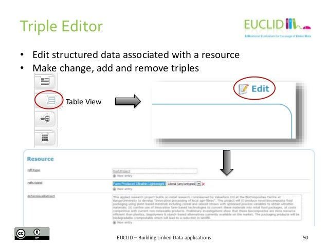 Triple Editor • Edit structured data associated with a resource • Make change, add and remove triples Table View  EUCLID –...