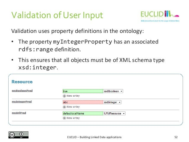 Validation of User Input Validation uses property definitions in the ontology: • The property myIntegerProperty has an ass...