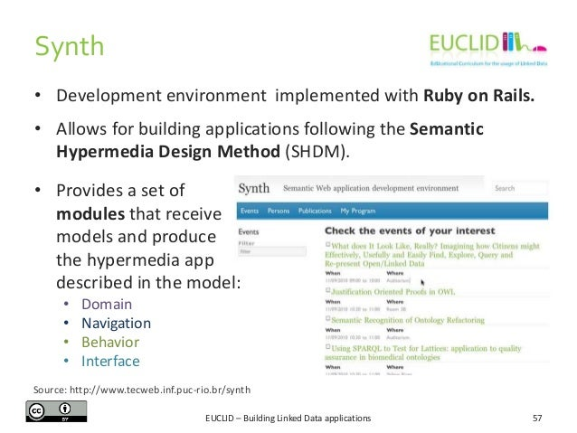 Synth • Development environment implemented with Ruby on Rails.  • Allows for building applications following the Semantic...