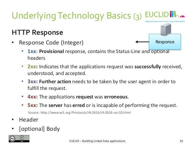 Underlying Technology Basics (3) HTTP Response • Response Code (Integer)  Response  • 1xx: Provisional response, contains ...