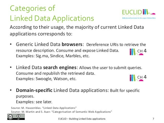 Categories of Linked Data Applications According to their usage, the majority of current Linked Data applications correspo...