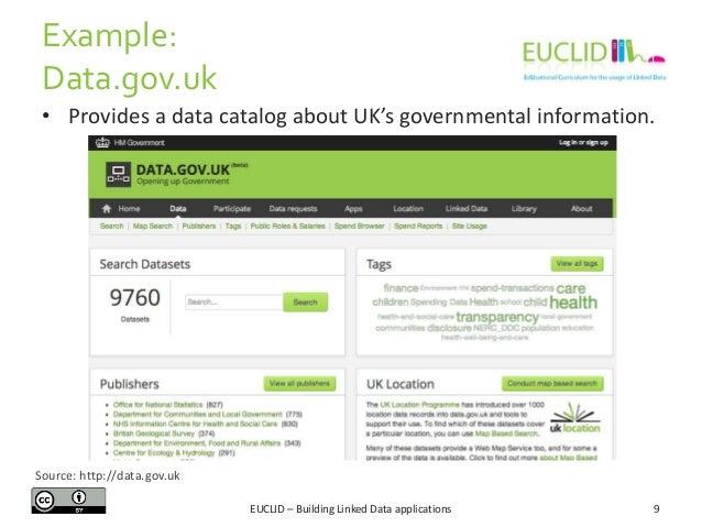 Example: Data.gov.uk • Provides a data catalog about UK's governmental information.  Source: http://data.gov.uk EUCLID – B...