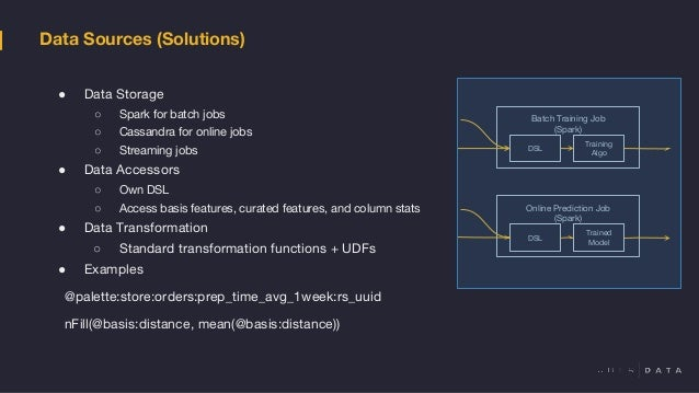 Building machine learning service in your business — Eric