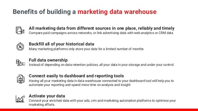 All marketing data from different sources in one place, reliably and timely Compare paid campaigns across networks, or lin...