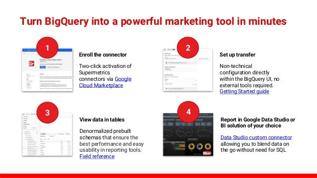 Turn BigQuery into a powerful marketing tool in minutes Enroll the connector Two-click activation of Supermetrics connecto...