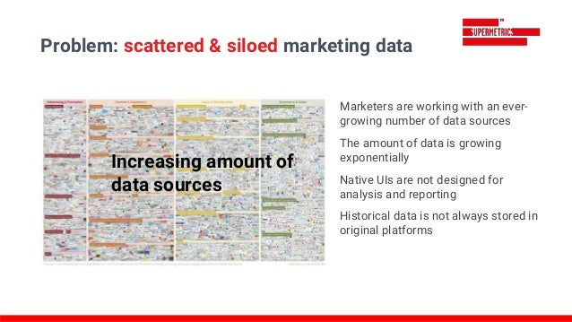 Marketers are working with an ever- growing number of data sources The amount of data is growing exponentially Native UIs ...