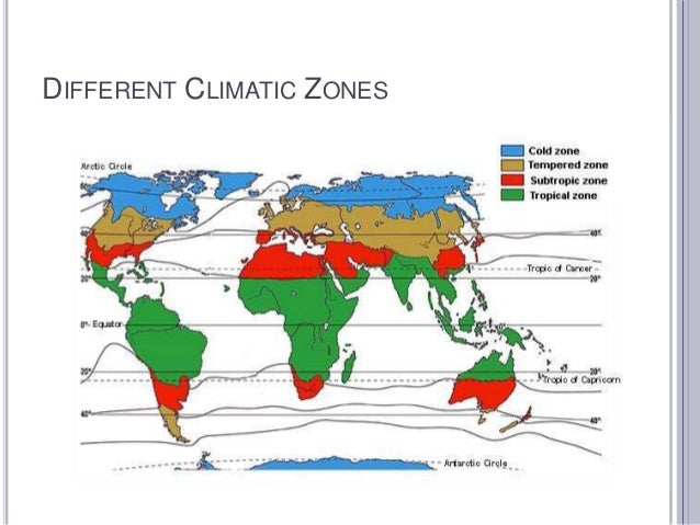 DIFFERENT CLIMATIC ZONES
