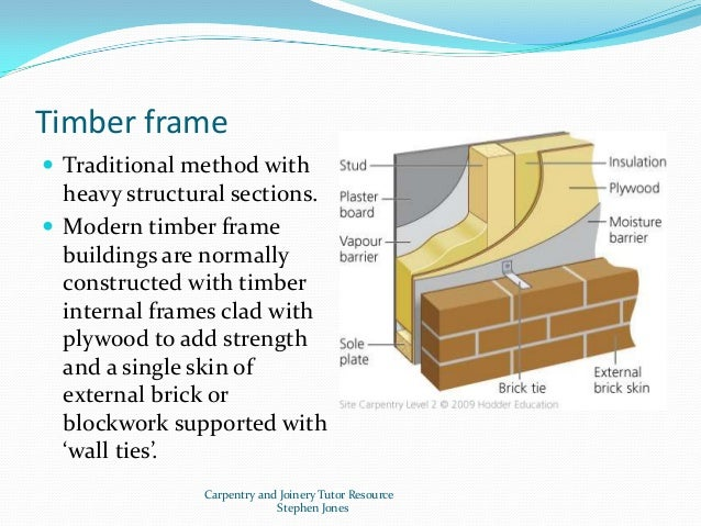 Building methods and construction technology 1 for Modern home construction techniques