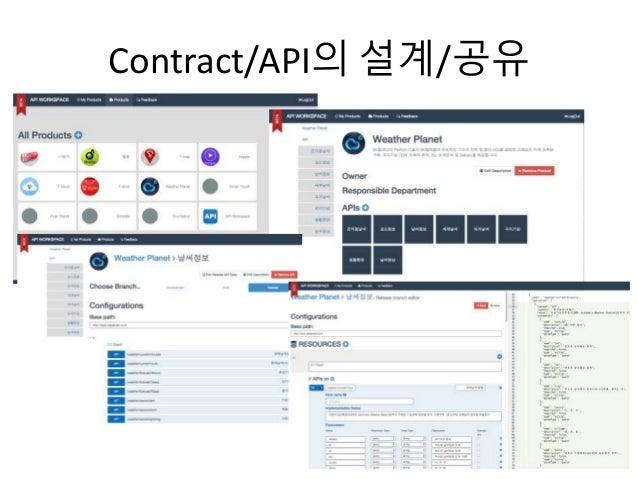 Contract/API의 설계/공유