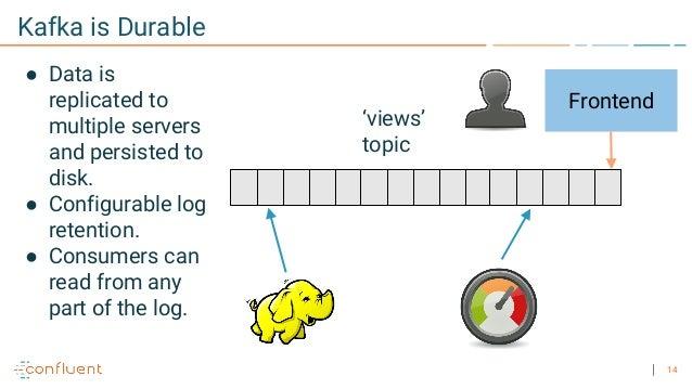By Photo Congress || Kafka Stream Java Example