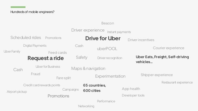 Hundreds of mobile engineers? Request a ride Fare split Cash Uber for Business Credit card rewards points Promotions Promo...