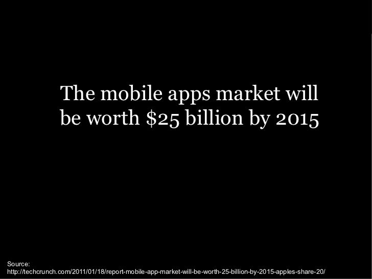 Tiggr Mobile Apps Builder by Exadel                 The mobile apps market will                 be worth $25 billion by 20...