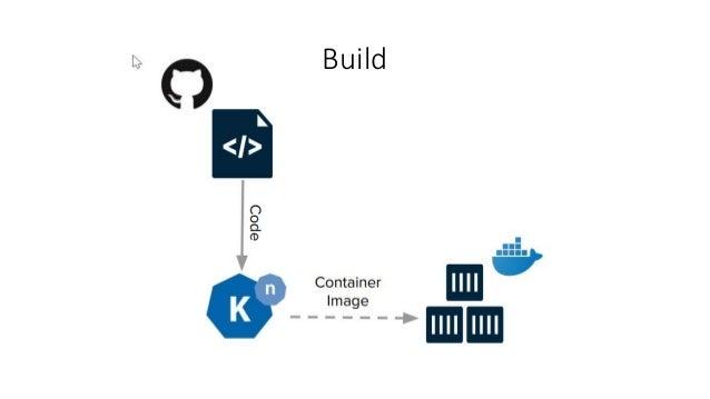 DevOps Fest 2019. Сергей Калинец. Building Next Generation Apps with Knative