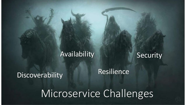 Hosting Evolution Physical Servers Virtual Machines Cloud Containers Serverless