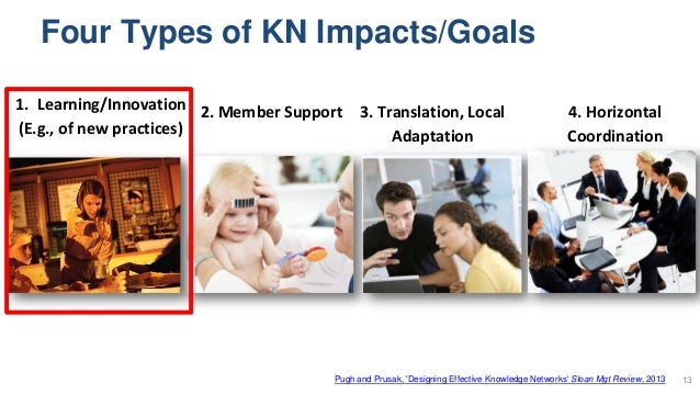Four Types of KN Impacts/Goals 13 2. Member Support 3. Translation, Local Adaptation 4. Horizontal Coordination 1. Learnin...