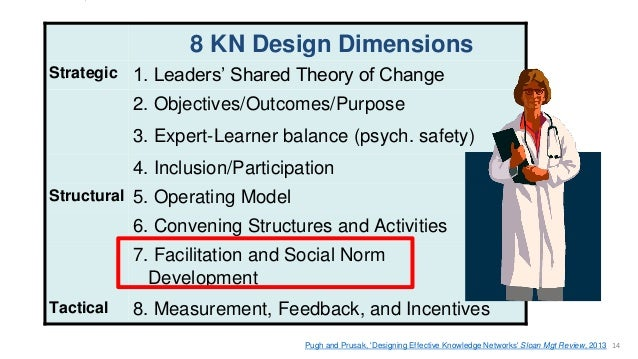 . 8 KN Design Dimensions Strategic 1. Leaders' Shared Theory of Change 2. Objectives/Outcomes/Purpose 3. Expert-Learner ba...