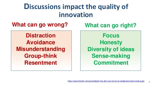 Discussions impact the quality of innovation What can go right? Focus Honesty Diversity of ideas Sense-making Commitment W...