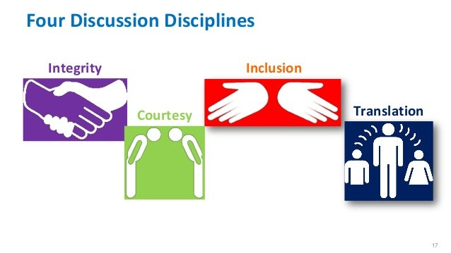 Four Discussion Disciplines 17 Inclusion Translation Integrity Courtesy