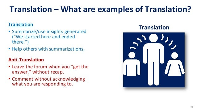 """Translation – What are examples of Translation? Translation • Summarize/use insights generated (""""We started here and ended..."""