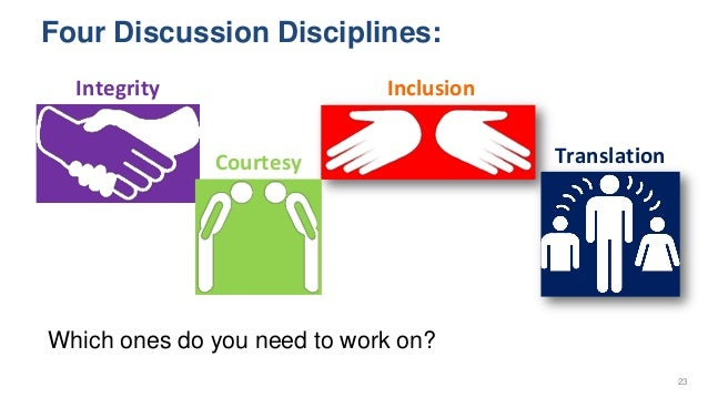 Four Discussion Disciplines: 23 Inclusion Translation Integrity Courtesy Which ones do you need to work on?