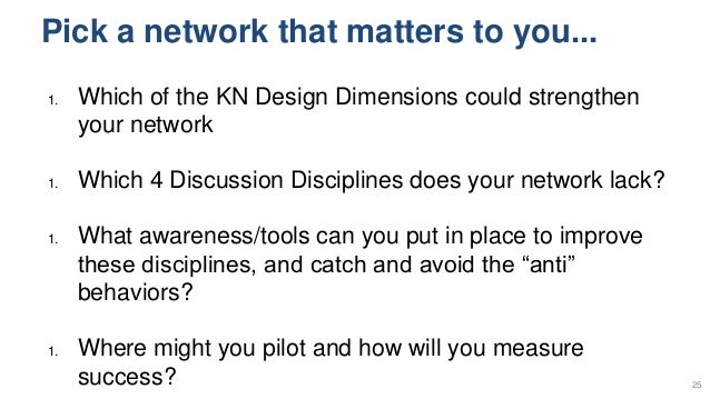 Pick a network that matters to you... 1. Which of the KN Design Dimensions could strengthen your network 1. Which 4 Discus...
