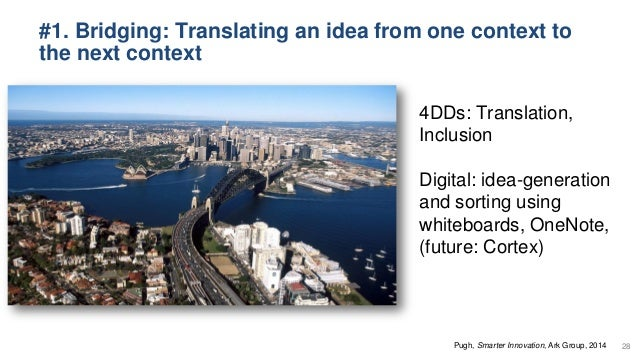#1. Bridging: Translating an idea from one context to the next context 4DDs: Translation, Inclusion Digital: idea-generati...