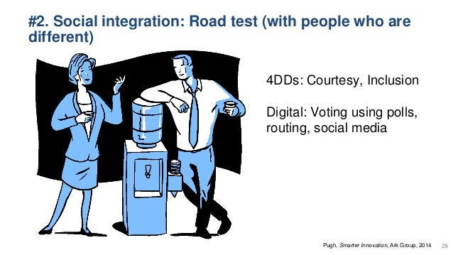 #2. Social integration: Road test (with people who are different) 4DDs: Courtesy, Inclusion Digital: Voting using polls, r...